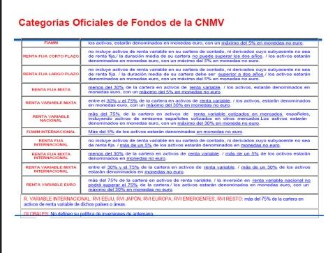 categorias-oficiales-de-fondos-de-inversion